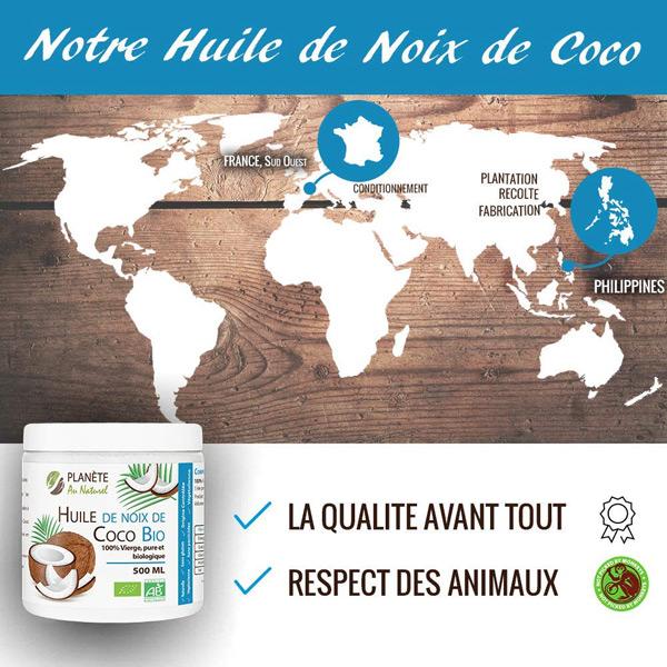 La noix coco dans le monde